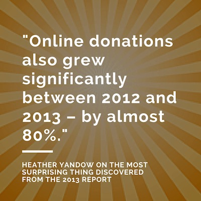 Online donations also grew significantly between 2012 and 2013 – by almost 80%.