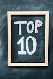 Our Top 10 Posts from 2014