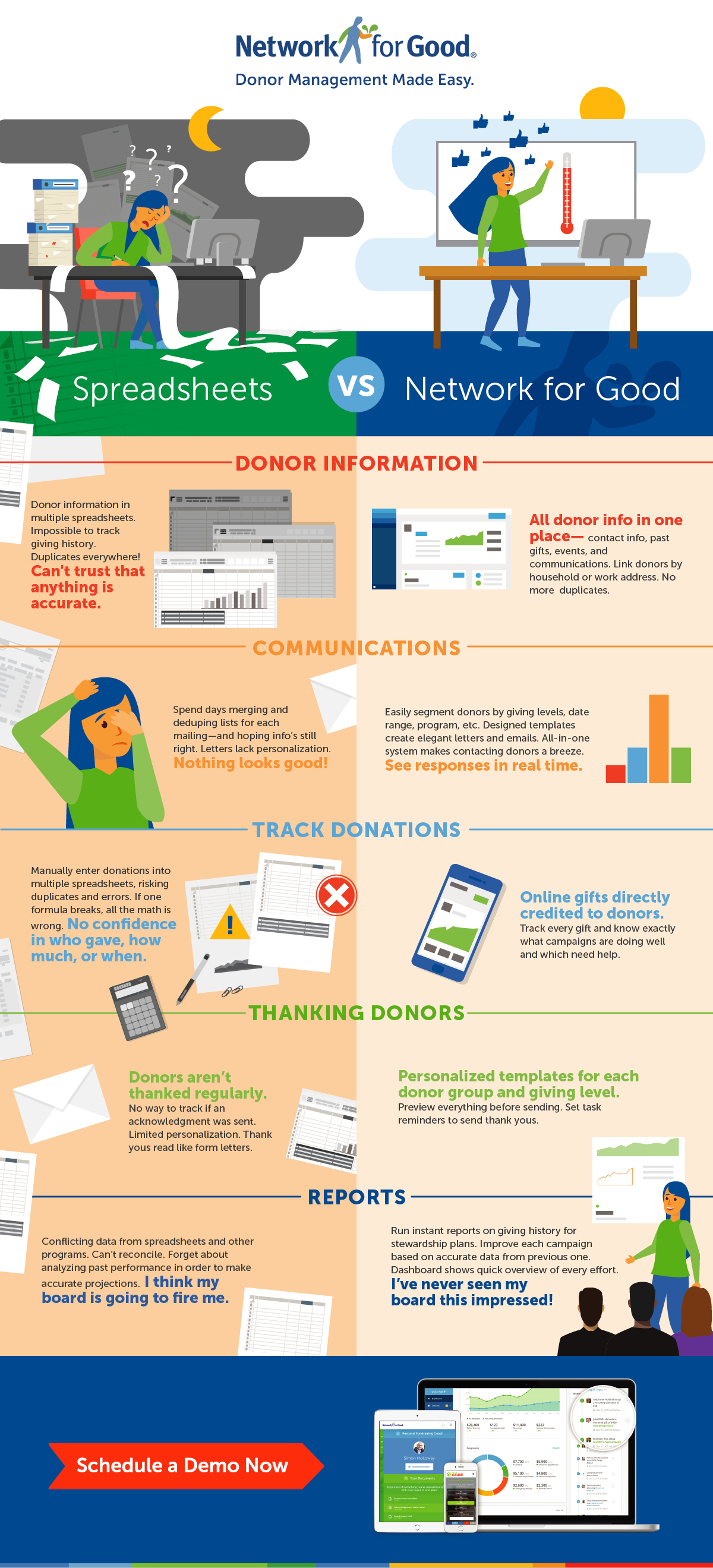 Fundraising with spreadsheets infographic