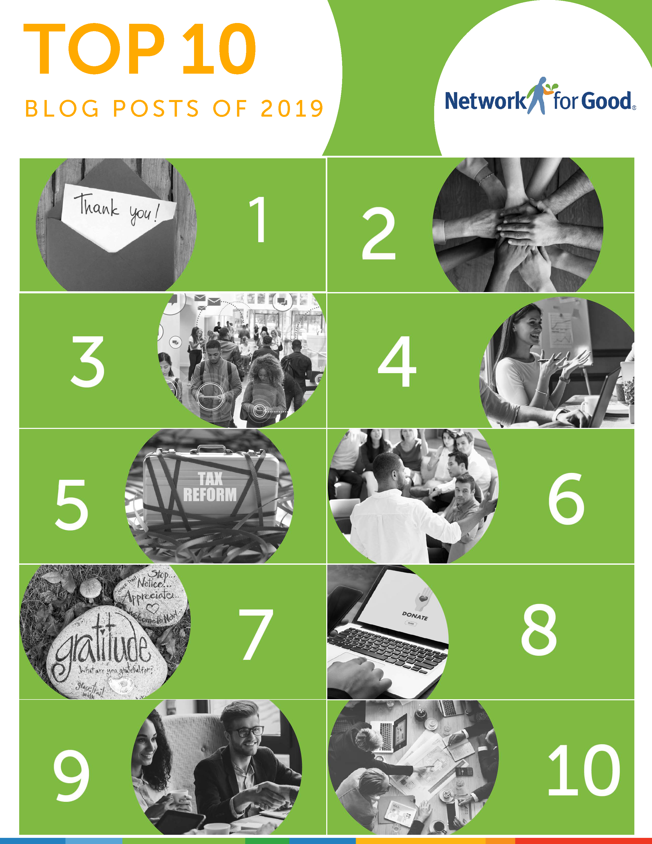 top 10 blog posts cover image